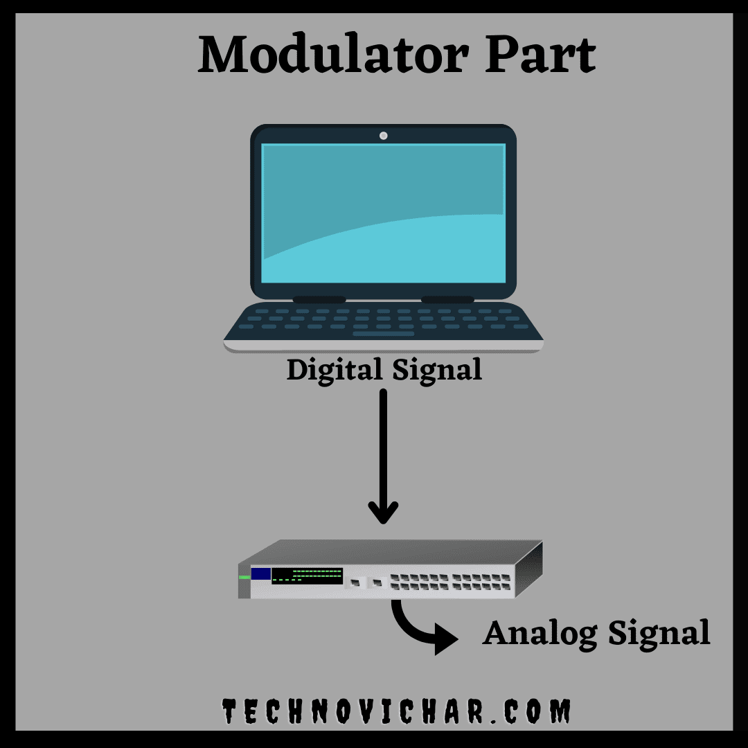 Difference Between Modem and Router in Hind