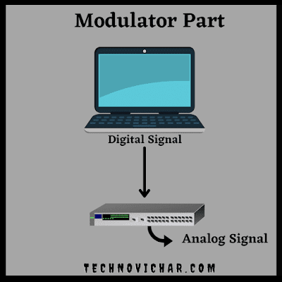 What_is_Modem_in_hindi