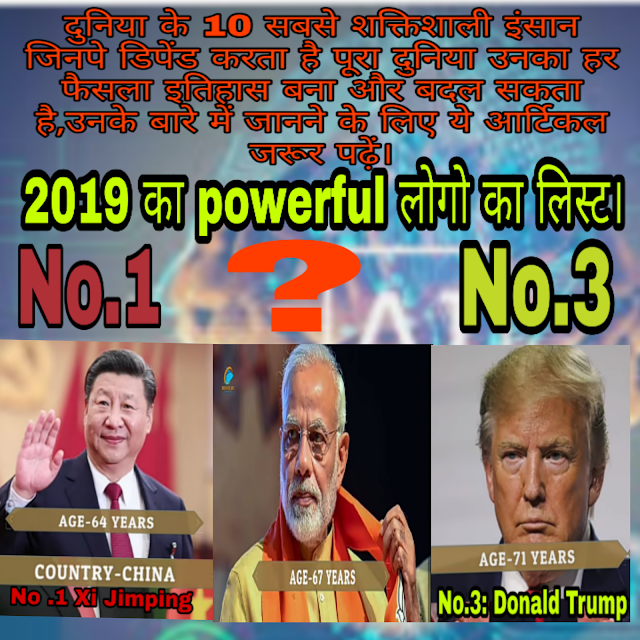 Dunya ke das sabse powerfull people in  2019.