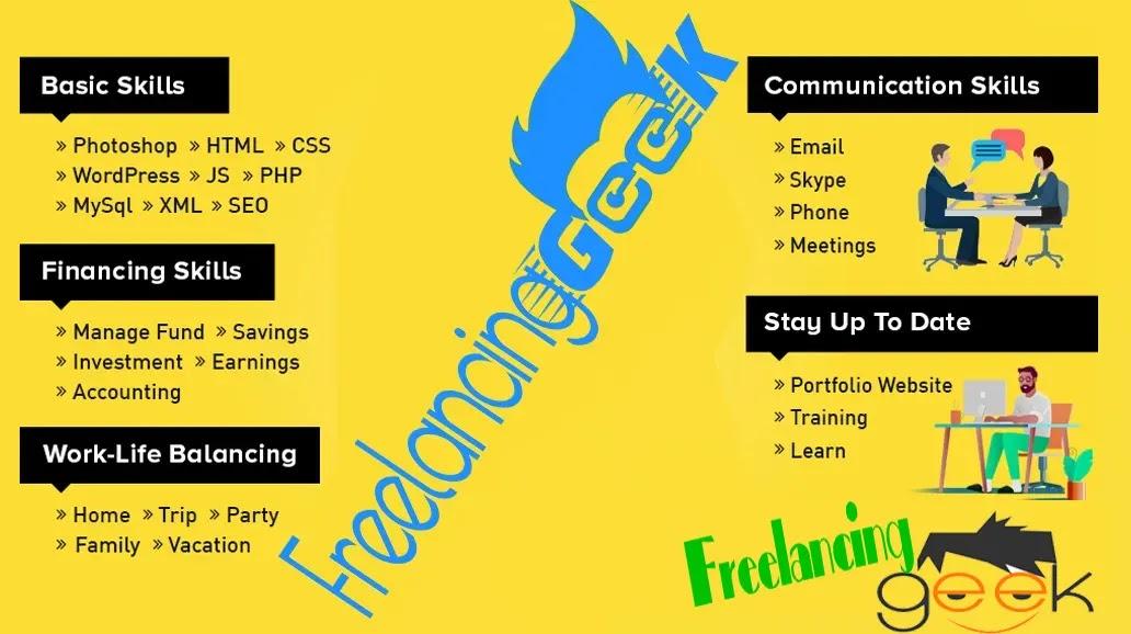 freelancing-skill-development-2021-
