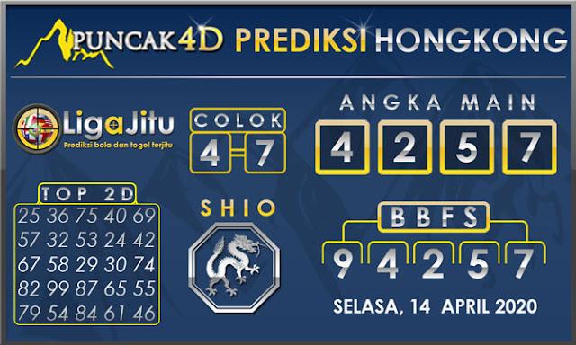 PREDIKSI TOGEL HONGKONG PUNCAK4D 14 APRIL 2020
