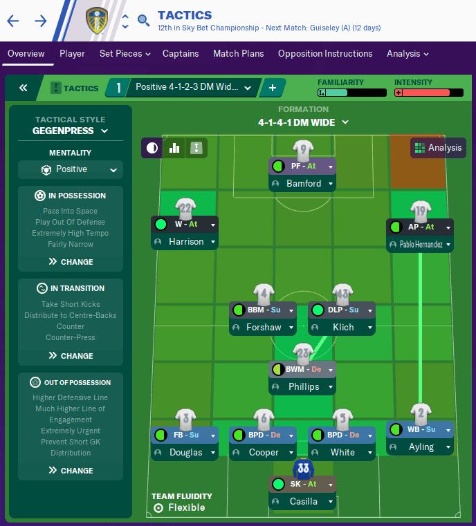 FM20 Tactic - Leeds United