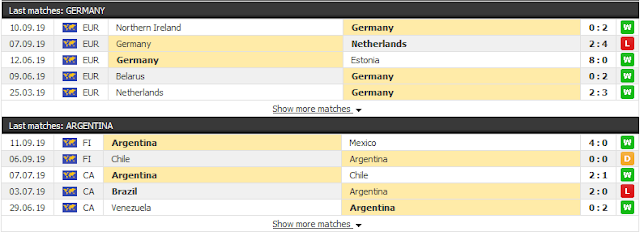 Chuyên gia soi kèo Đức vs Argentina, 01h45 ngày 10/10 Argentina3