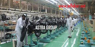 Lowongan Kerja PT Astra Honda Motor ( AHM ASTRA GROUP ) TNH 2020
