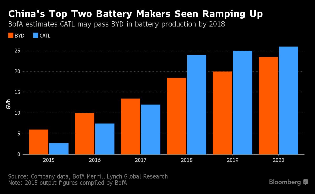 Kirill Klip : Security Of Lithium Supply: Battery Maker
