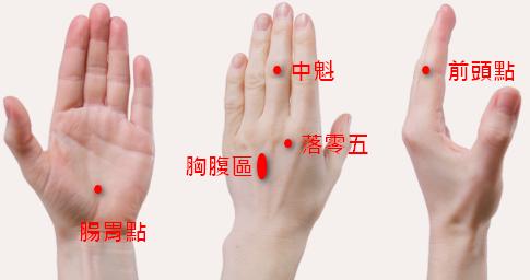 手掌穴道 - 胃痛和胃潰瘍穴道按摩穴位 - 胃腸穴、落零五、胸腹區、中魁、前頭點