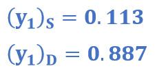 Coordenadas de y1 del ejemplo 3