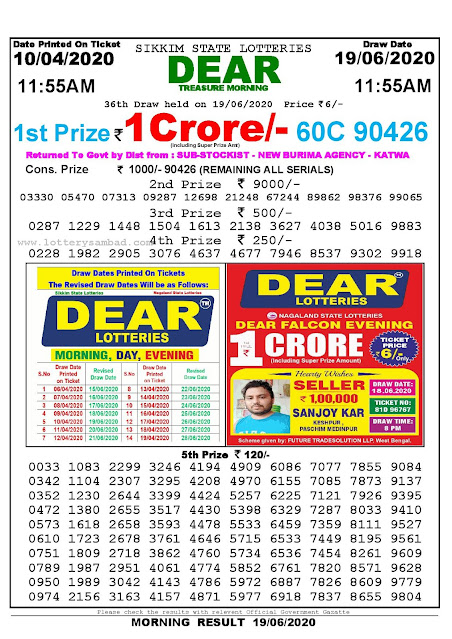 Sikkim State Lottery Sambad 10-04-2020 Today Result 11.55 AM