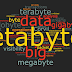 Everything From Bytes to Yottabytes