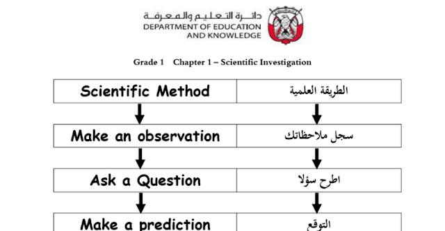 مراجعة علوم باللغتين عربي ومنهج صف أول فصل أول