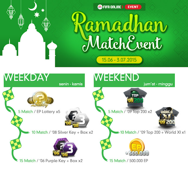 Event Special Ramadhan Fifa Online 3 Indonesia