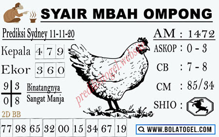 Syair Mbah Ompong Sydney Rabu 11 November 2020