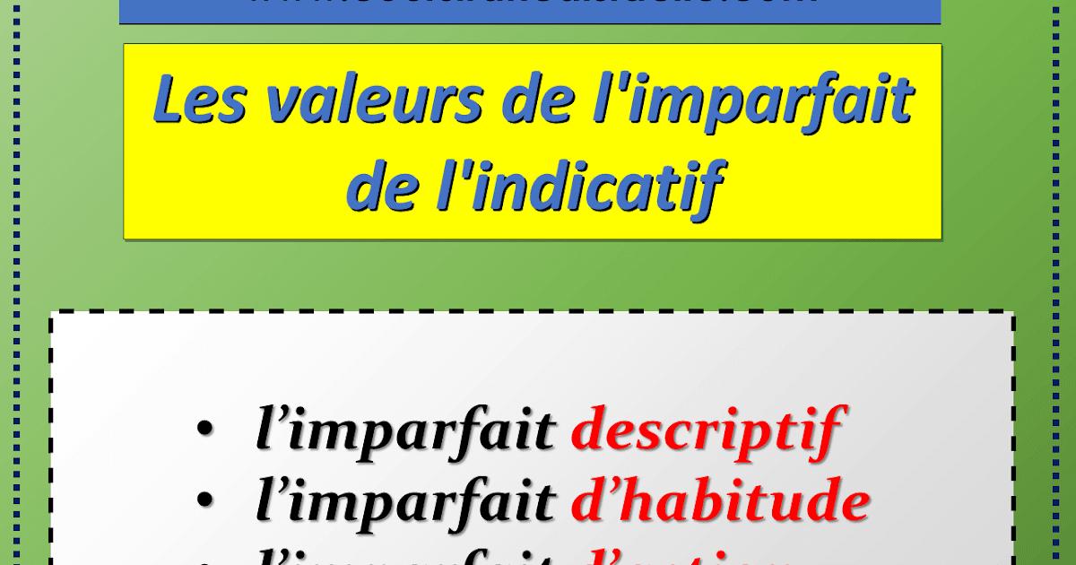 Leçon CM2 : Les valeurs de l'imparfait de l'indicatif