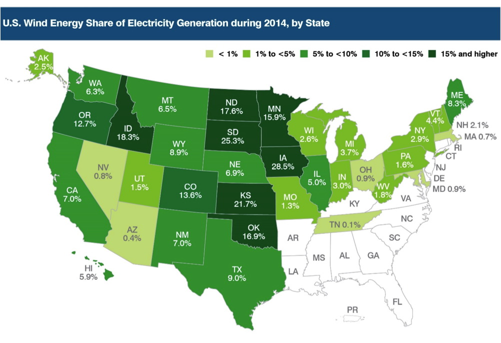 US wind energy share of electricity generation during 2014