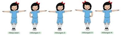 Soal Kelas 6 Tema 5 Subtema 3 Wirausaha Kunci Jawaban