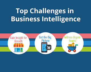 Difficulties of Big information Business Intelligence