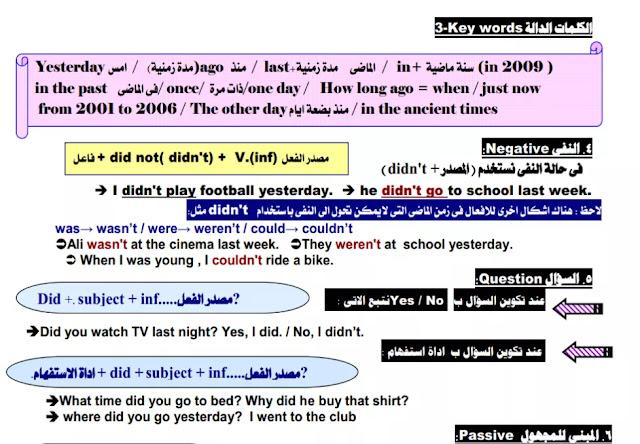 مذكرة جرامر دروس اولى ثانوي لغة إنجليزية ترم اول