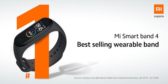 Xiaomi Mi Band 4 é a smartband mais vendida do Mundo