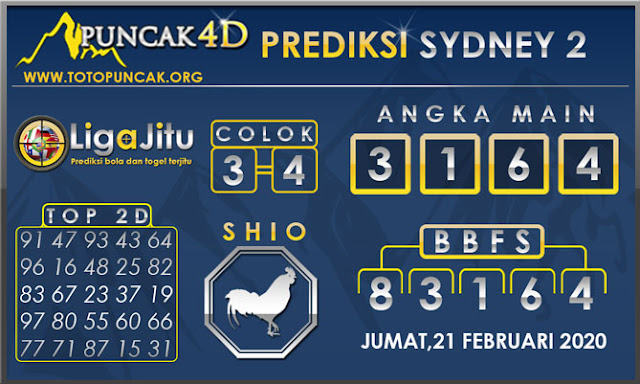 PREDIKSI TOGEL SYDNEY2 PUNCAK4D 21 FEBRUARI 2020
