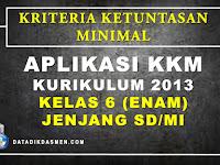 Aplikasi KKM Tematik Kelas 6 Kurikulum 2013 SD/MI Tahun Pelajaran 2020 / 2021