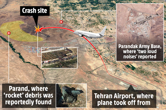 Iran's Accidental Downing of Ukrainian Flight PS752