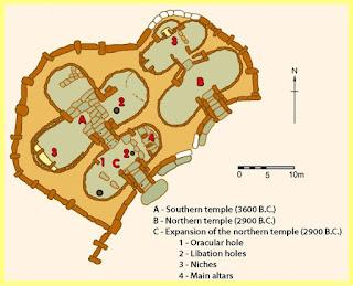 Plano del Templo de Ġgantija