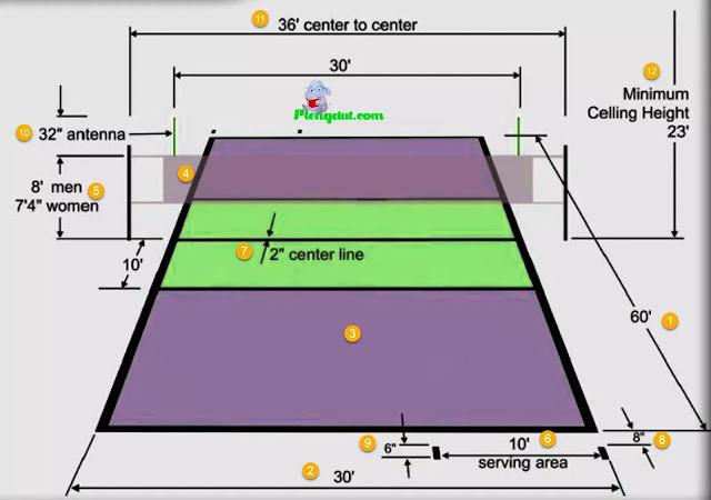 Standar ukuran panjang dan lebar lapangan bola voli adalah: