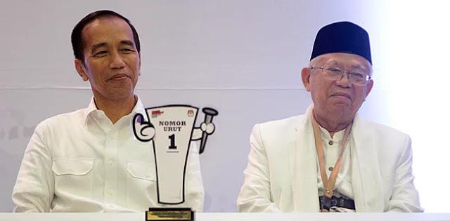 Beberapa Faktor Jokowi Bakal Tertinggal Jauh dari Lawannya