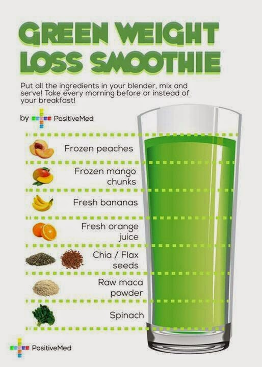 hover_share weight loss - green weight loss smoothie