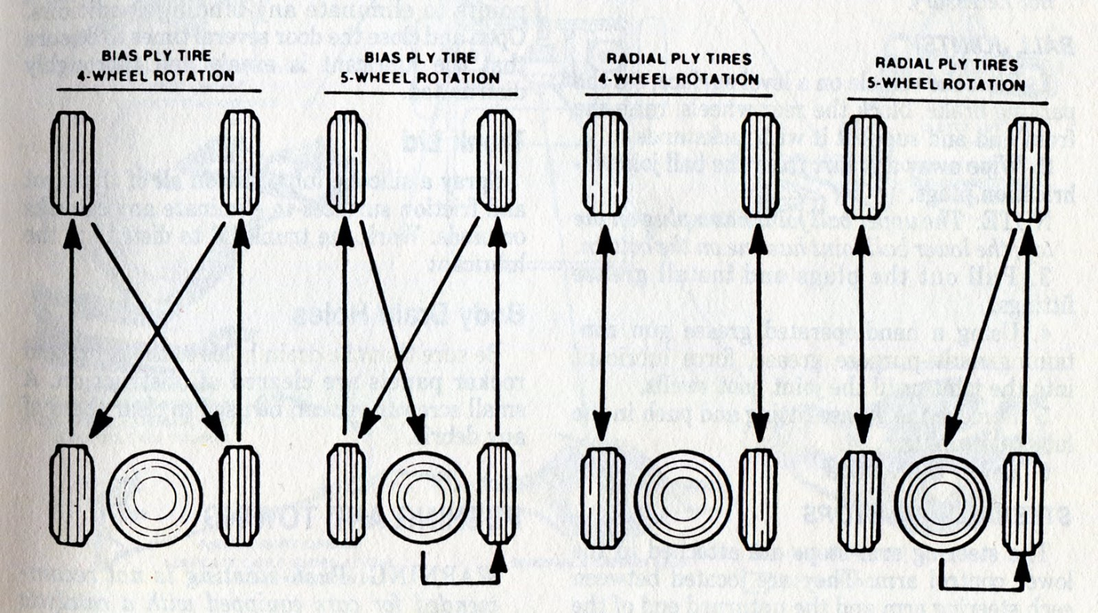 Tech files series auto tire conversion chart rim sizes and tire rotation guide for various styles of tires geenschuldenfo Image collections