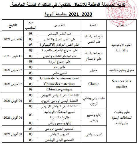 التواريخ الجديدة لمسابقة الدكتوراه 2021 جامعة البويرة