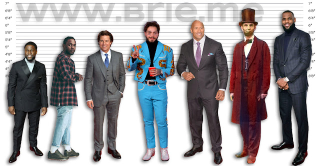Kevin Hart, Kendrick Lamar, Tom Cruise, Post Malone, The Rock, Abraham Lincoln, and LeBron James height comparison