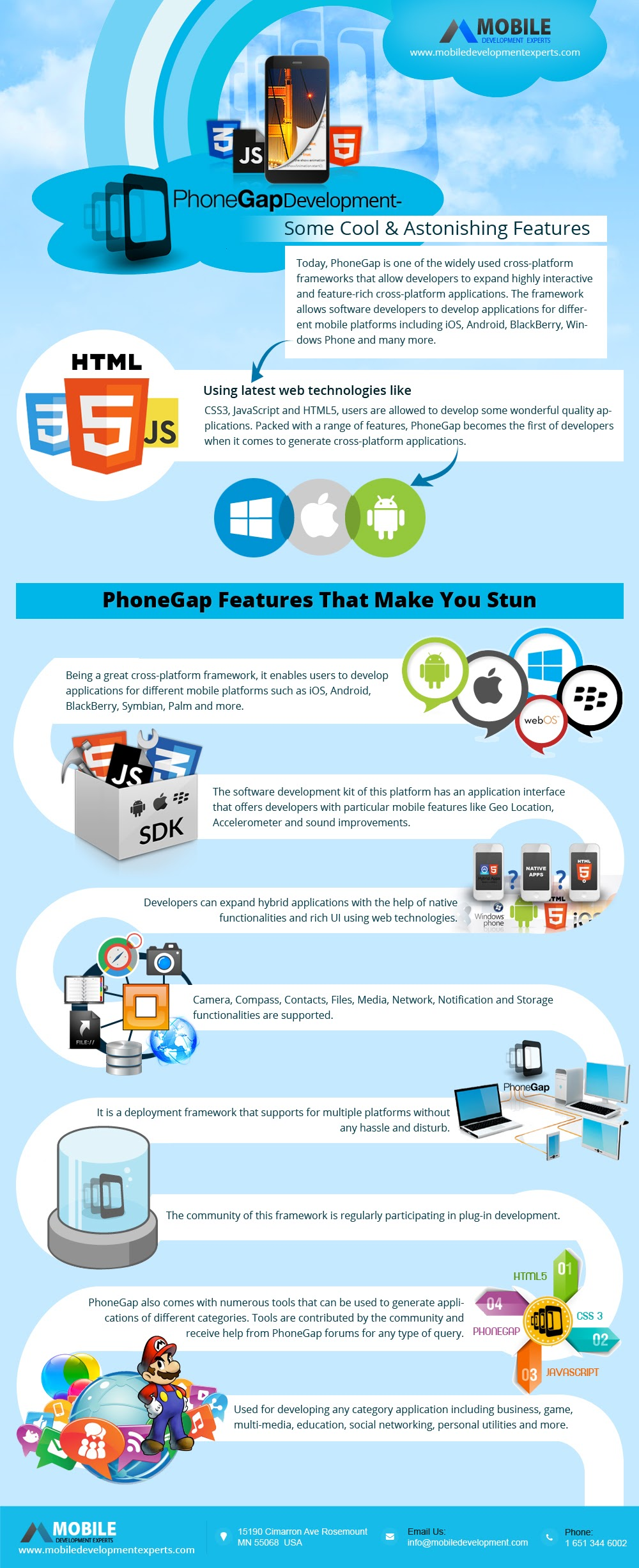 Mobile Devices, Technology, PhoneGap-Development-Some-Cool-And-Astonishing-Features  #Infographic