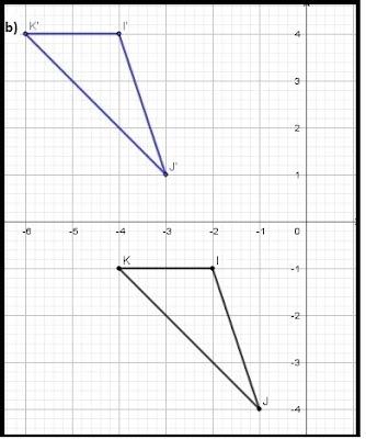 (x – 2, y + 5)