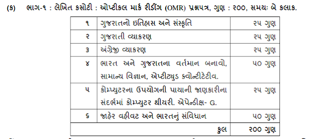 GSSSB Bin Sachivalay Clerk Syllabus  2019