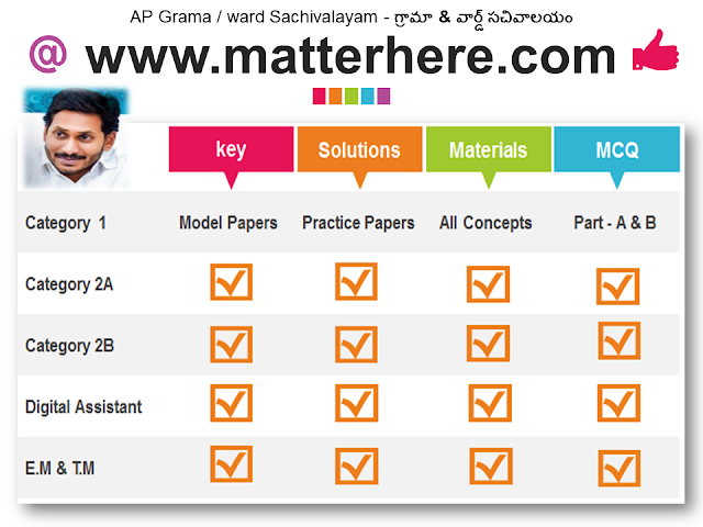 www.matterhere.com - Sources: Sakshi education, bsk jobs, vv academy.