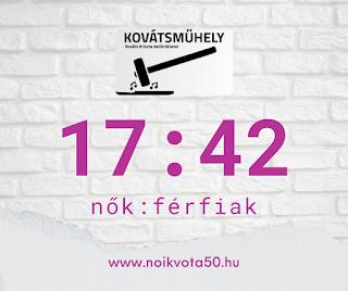 A Kovátsműhely rádióműsor beszélgetéseiben 17:42 a nők és férfiak aránya #M138