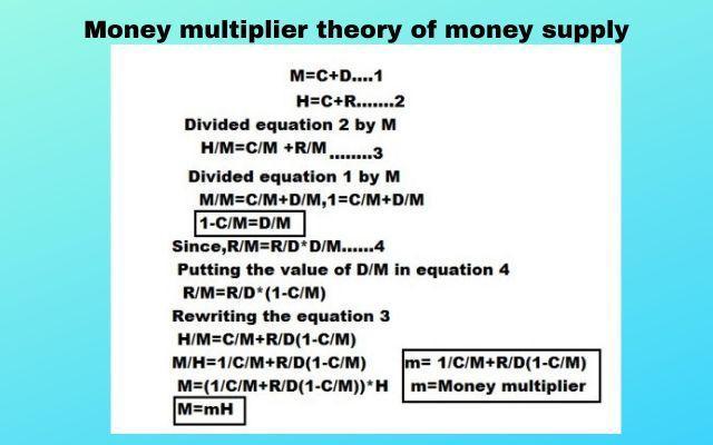 Money multiplier theory of money supply