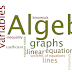 Algebra Questions for ssc cgl 2016 exam