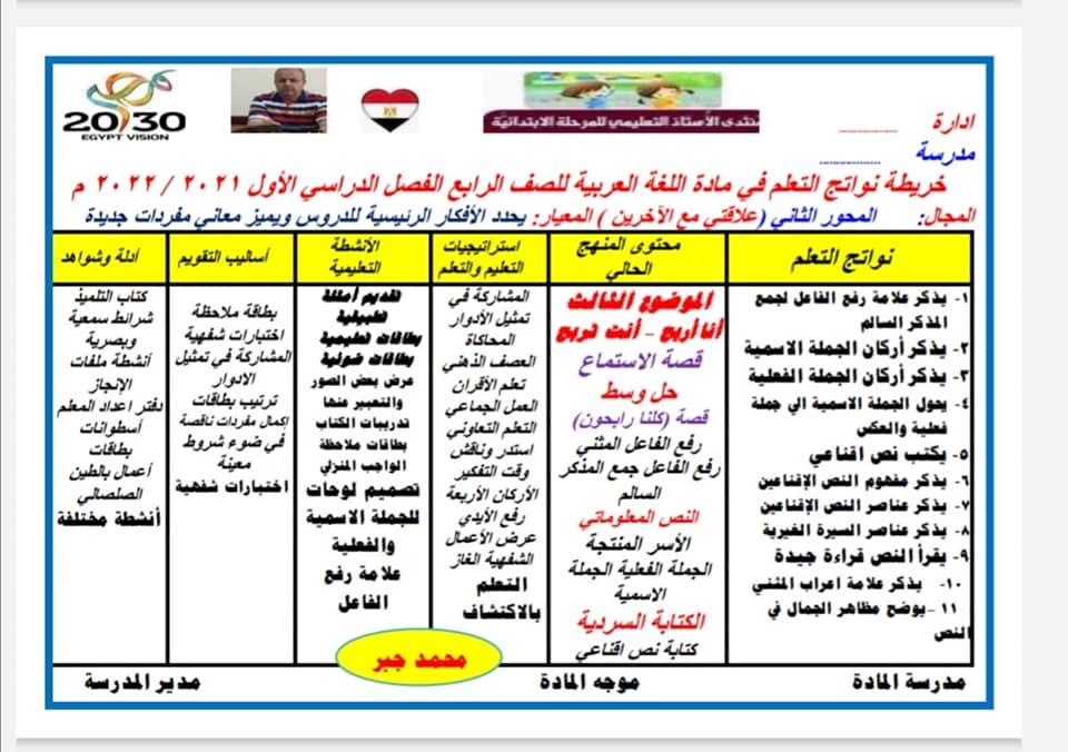 خريطة نواتج التعلم لمادة اللغة العربية للصف الرابع الابتدائي الترم الاول 2021 / 2022 6
