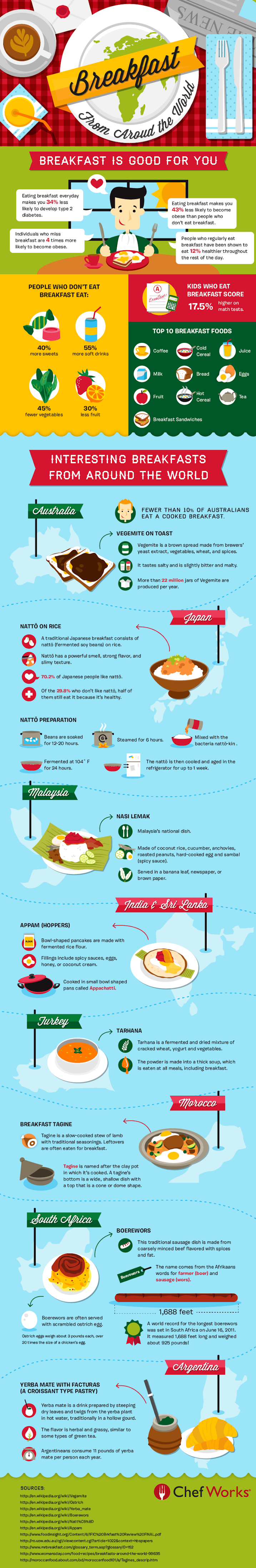 Breakfast From Around The World #infographic