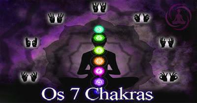 Quais os 7 Chakras do Corpo - Jonas Zhang