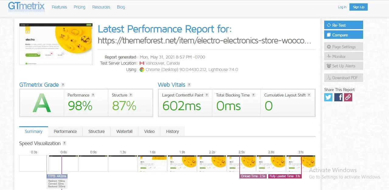 Electro Electronics Store WooCommerce Theme web-speed test