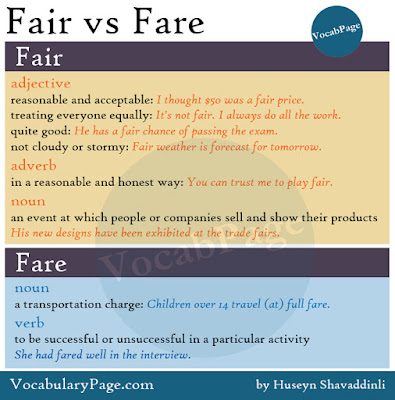 Fair vs Fare