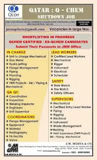 QCON Qatar Engineering & Const. Co. Vacancy