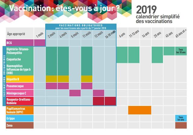 calendrier de vaccinations