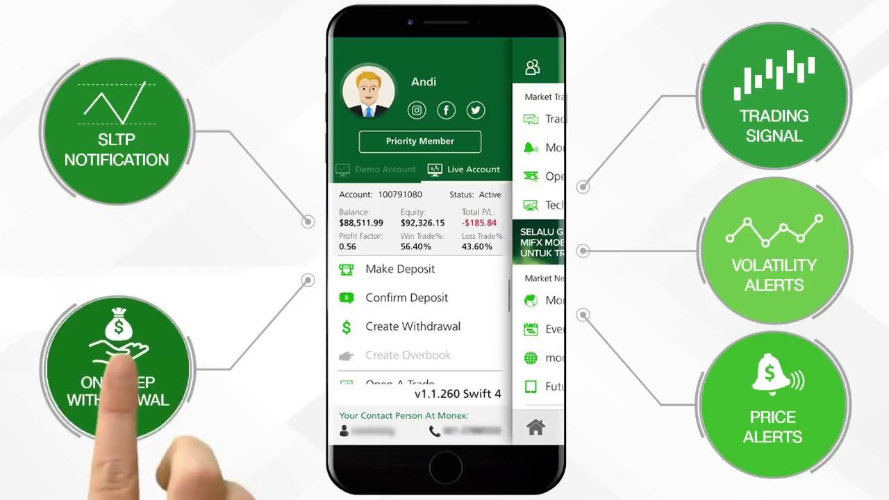 Aplikasi Forex yang Cocok Digunakan untuk Trader Pemula