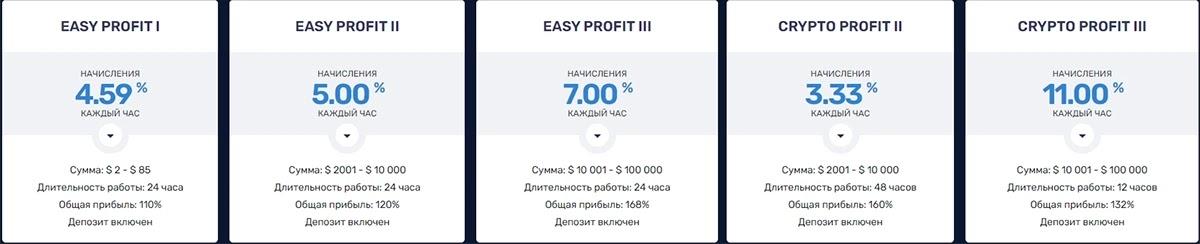 Инвестиционные планы DC Group