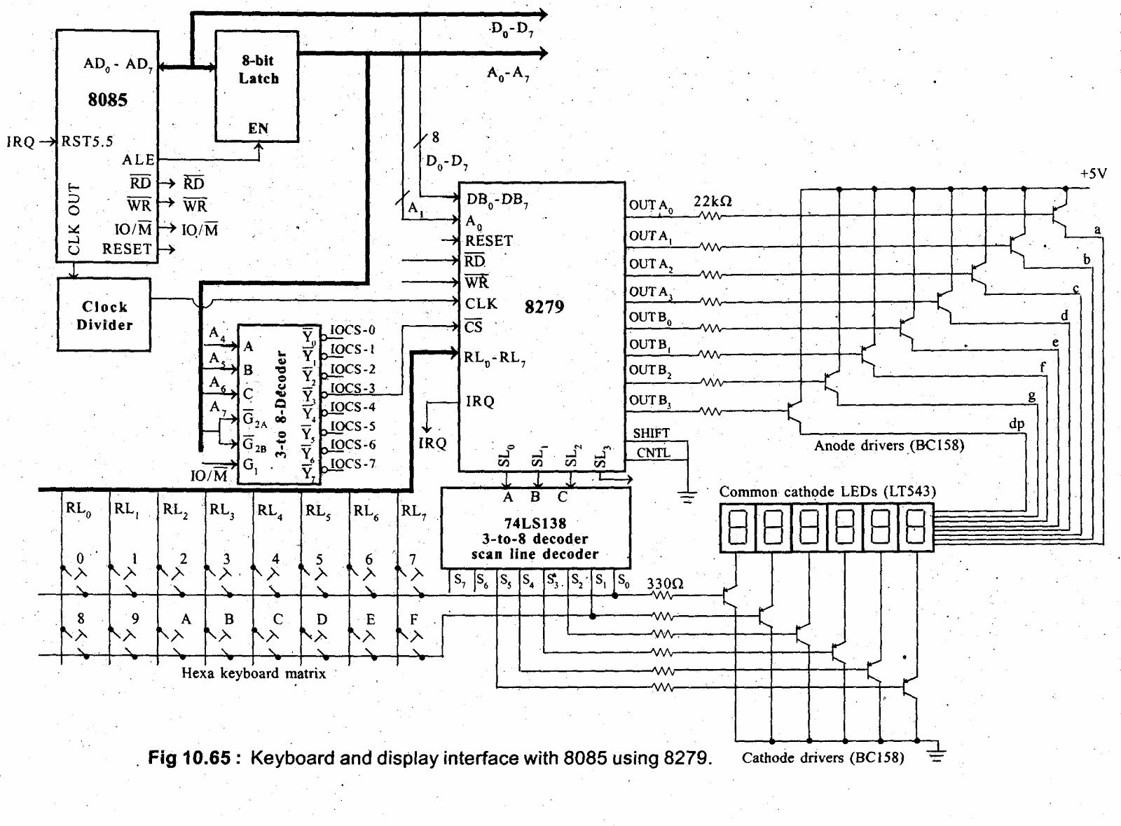 A Media To Get All Datas In Electrical Science Keyboard And Schematic Diagram Typical Hexa 7 Segment Led Display Interfacing Circuit Using 8279 Is Shown