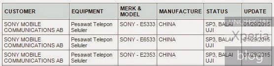 3 Codename Smartphone Sony
